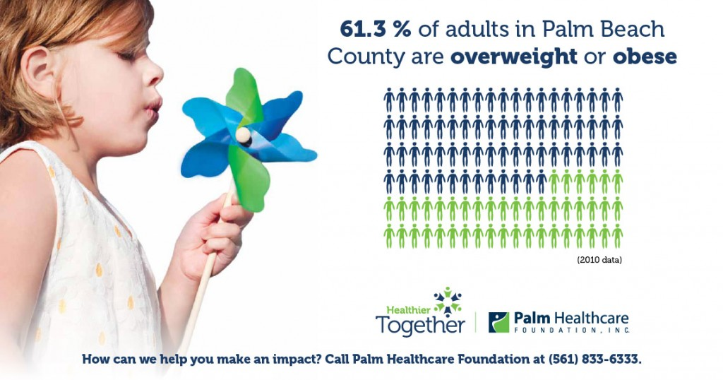 61.3% of adults in Palm Beach County are overweight or obese