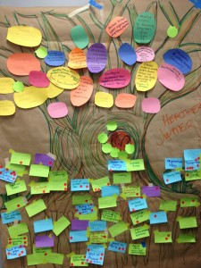 October 2014 Community Visioning Meeting - Root Causes and Vision Tree