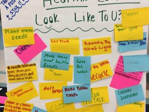Lake Worth High Students Shared Their Thoughts – Healthier Together Lake Worth